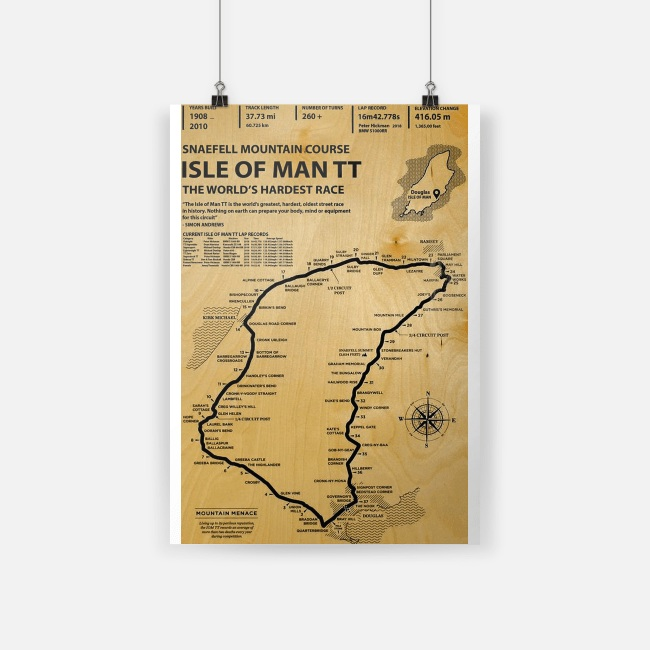 Snaefell mountain course isle of man tt small poster