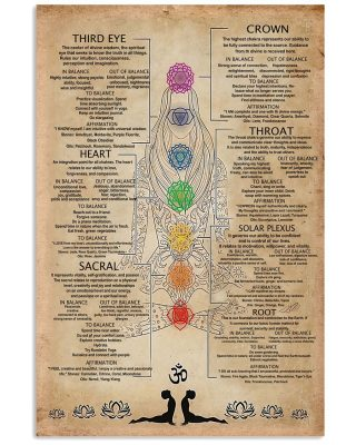 7 Chakras Knowledge Poster For Yoga Lover Special Edition
